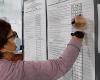 بعد فرز 68 % من الاصوات في انتخابات الدوما .. حزب روسيا الموحدة يغرد منفرداً في الصدارة بـ 49 %