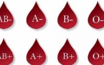 اعرف صفاتك الشخصية من فصيلة دمك