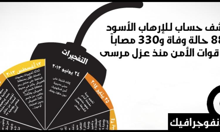 كشف حساب للإرهاب الأسود 88 حالة وفاة و330 مصابا من قوات الأمن منذ عزل مرسي
