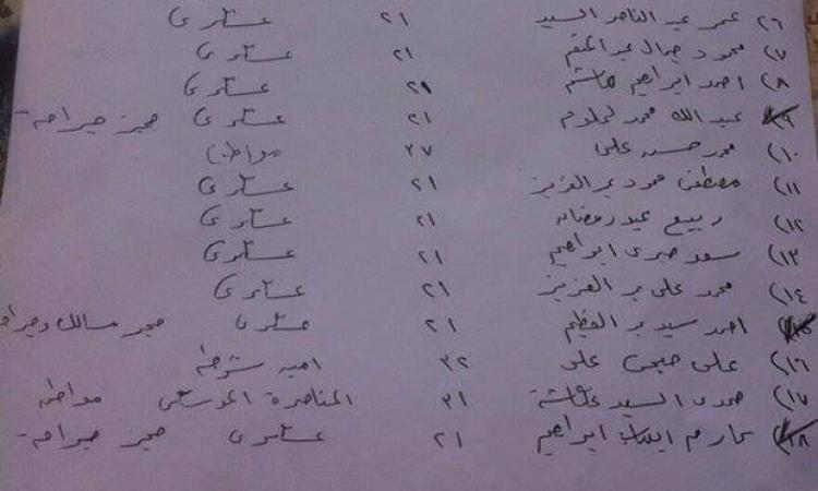 بالصور .. أسماء مصابي تفجيرات مديرية القاهرة