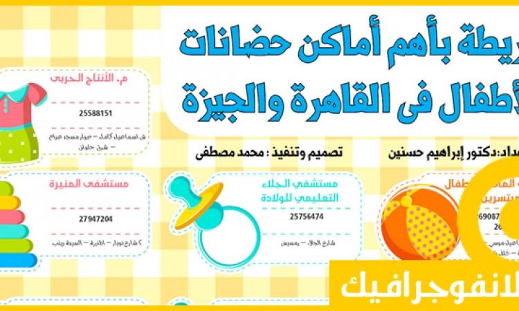 بالانفوجرافيك..«الموقع» ينشر أهم حضّانات الأطفال في القاهرة والجيزة