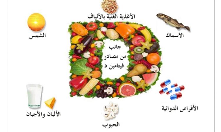 دراسة: نقص فيتامين D قد يسبب انفصام الشخصية والموت المفاجئ