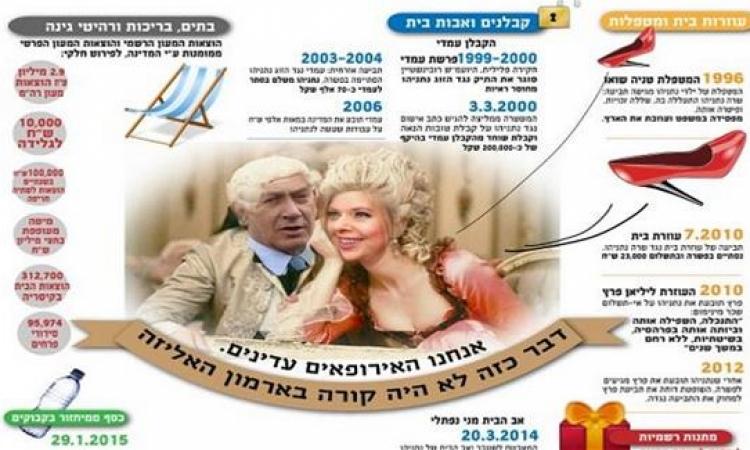 الإسرائيليون يسخرون من زوجة نتنياهو .. مبذرة وبخيلة فى نفس ذات الوقت ؟!