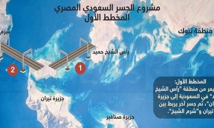 جسر الملك سلمان بين مصر والسعودية بانتظار إشارة البدء