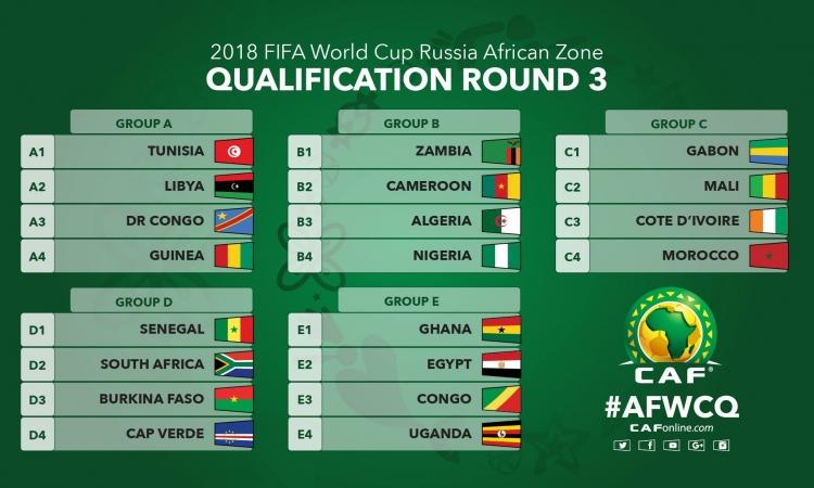 مصر مع غانا والكونغو واوغندا في الطريق الي كأس العالم
