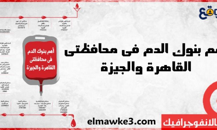 """بالانفوجرافيك..""""الموقع"""" ينشر أهم بنوك الدم في محافظتي القاهرة والجيزة"""
