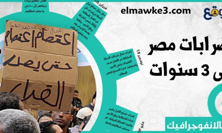بالإنفوجرافيك..إضرابات مصر في 3 سنوات