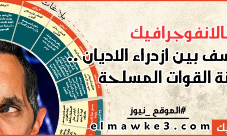 بالانفوجرافيك .. بلاغات باسم يوسف بين ازدراء الأديان وإهانة القوات المسلحة