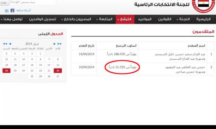 العليا للانتخابات تعدل أرقام توكيلات صباحى لتصل إلى 31 ألف