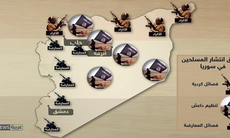 فيدرالية أكراد سوريا .. بين الطموح والواقع