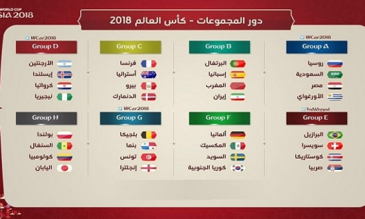 مجموعة مصر الأضعف بحسب تصنيف الفيفا