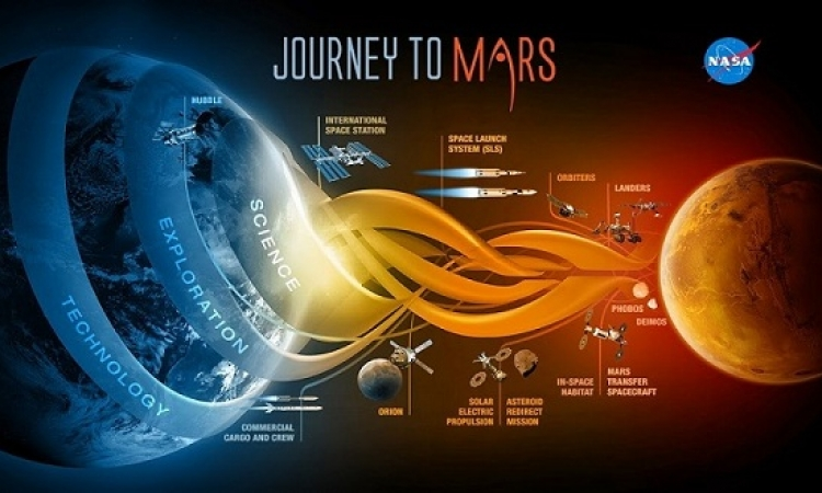 المريخ ملاذ البشر للهروب من حرب عالمية ثالثة