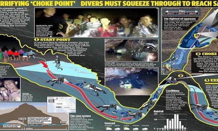 المهمة الصعبة.. خرائط تكشف مجهود سلطات تايلاند لإنقاذ الأطفال العالقين بالكهف