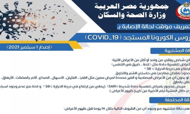 بالصور .. الصحة تصدر تعريفاً جديداً لحالات الإصابة بفيروس كورونا في الموجة الرابعة