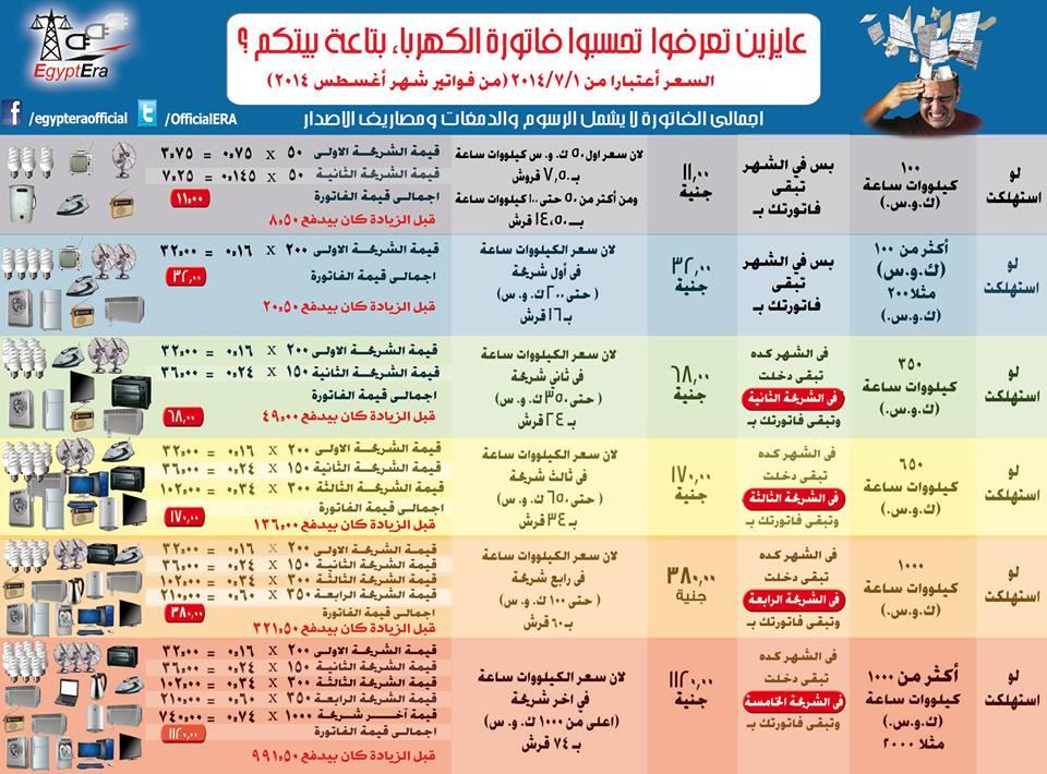 اسعار فاتورة الكهرباء