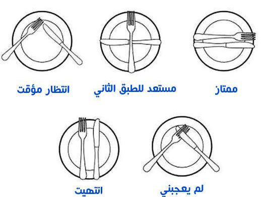 رسائل أدوات المائدة
