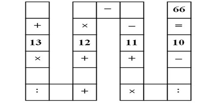 المسألة الحسابية