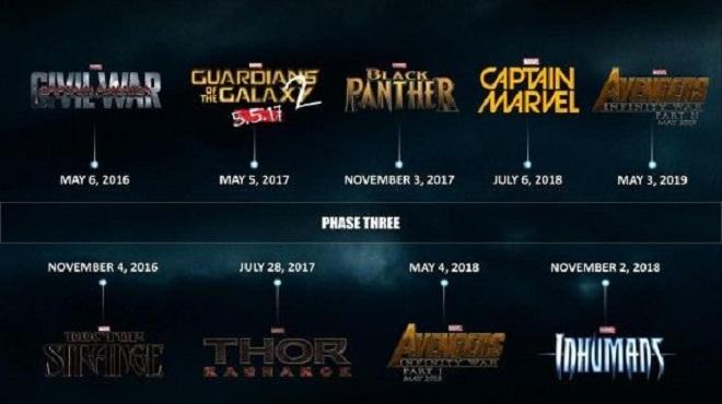 تفاصيل أفلام ابطال Marvel الخارقين لغاية 2019 الناس دى منظمة
