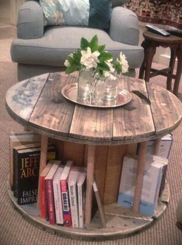 طاولة-دائرية-فيها-كتب-من-الأسفل-2