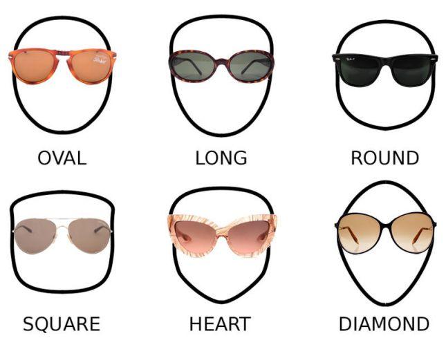 تصاميم نظارات 2018 على حسب شكل وجهك بالصور