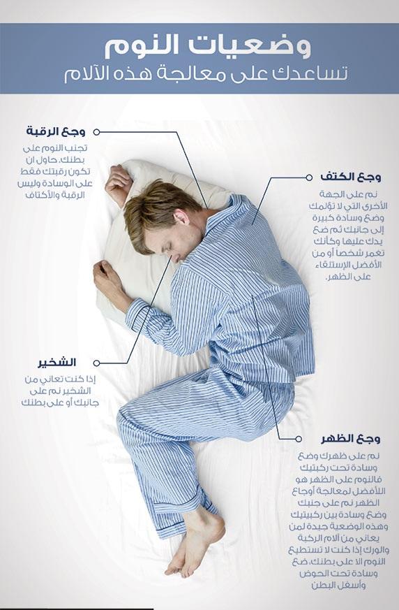 وضعيات نوم