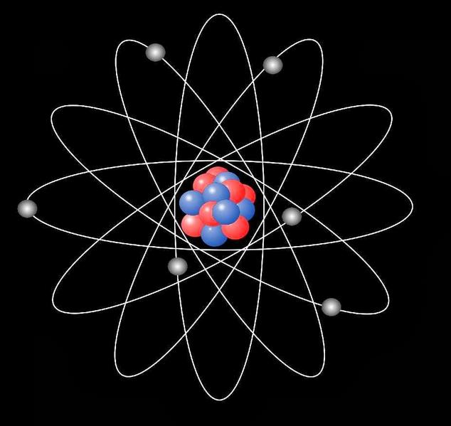 حركة الألكترون حول النواة