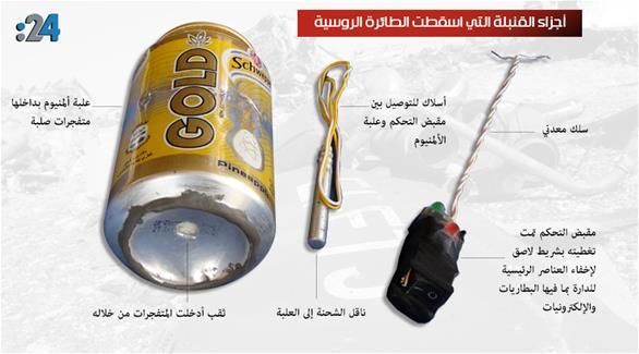 قنبلة داعش