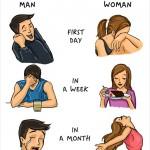 الفوارق بين الرجل و المرأة - التعامل مع الرجيم