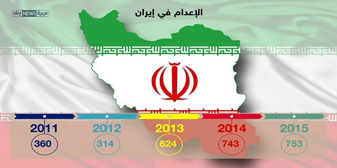 عمليات الاعدام فى ايران