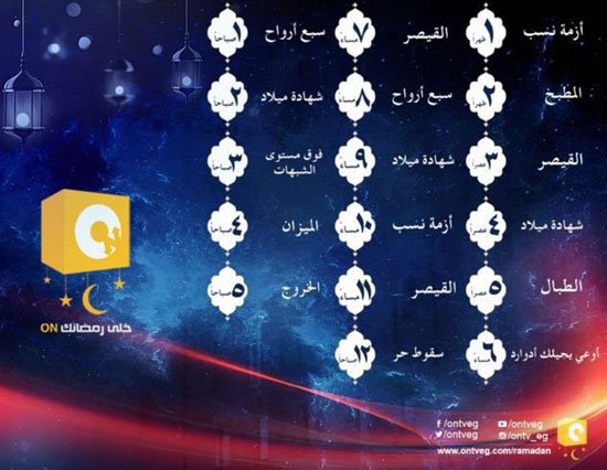 خريطة مسلسلات رمضان على اون تى فى